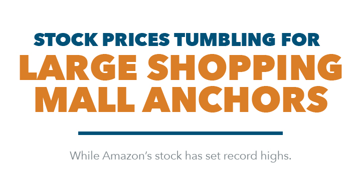 Stock prices tumbling for large shopping mall anchors.